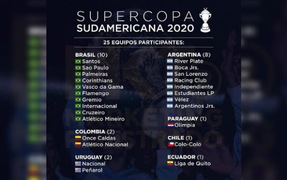 Conmebol confirmó que se jugará la Supercopa Sudamericana con todos los campeones de Libertadores